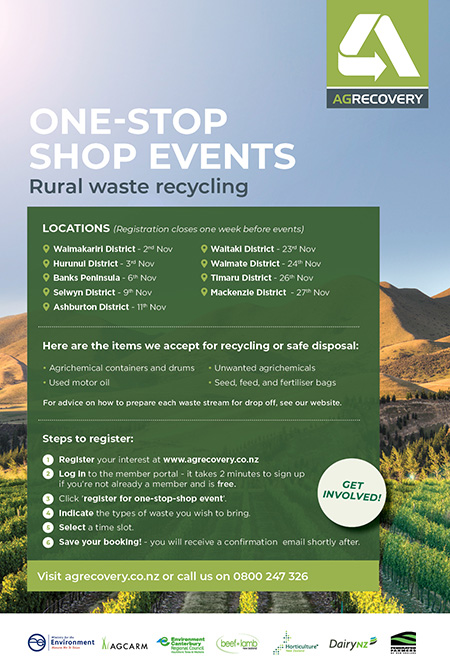 Agrecovery, rural waste recycling